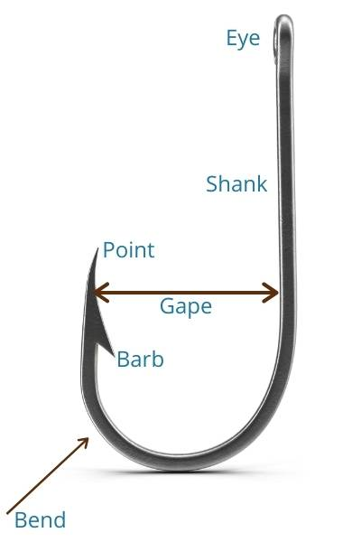 parts of a fishing hook